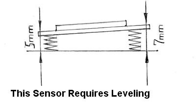 Misaligned camera sensor